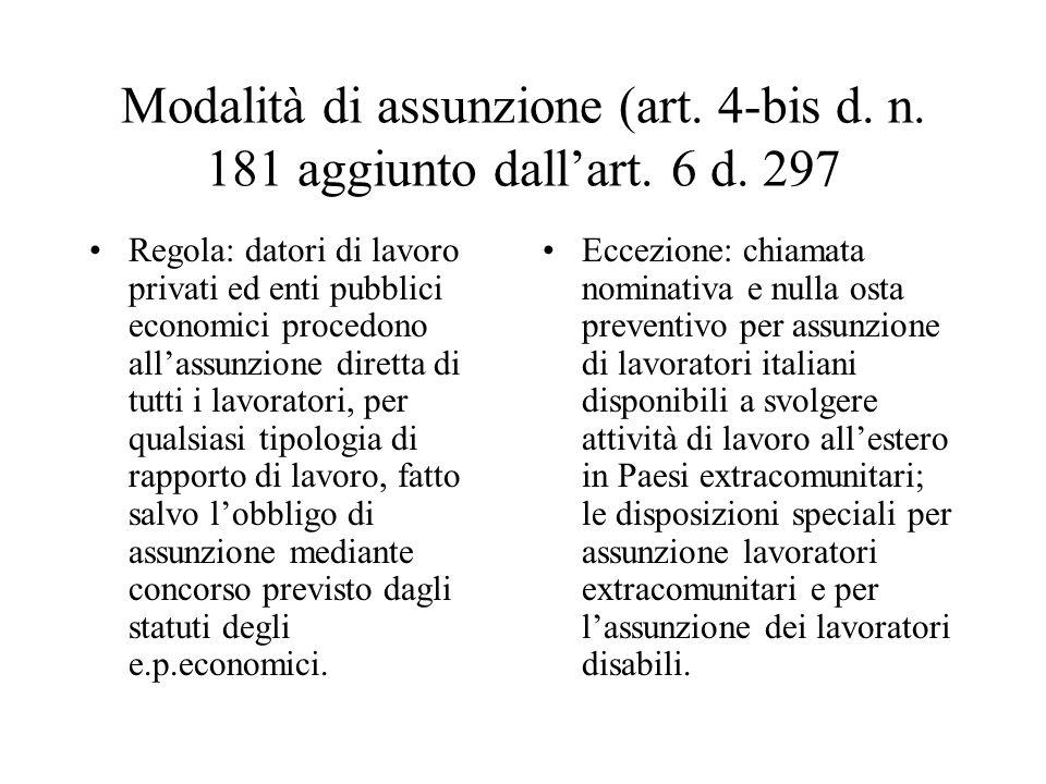 Modalità di assunzione (art. 4-bis d. n. 181 aggiunto dall'art. 6 d