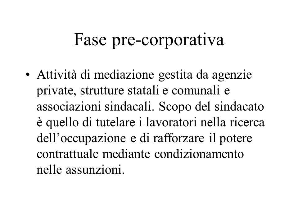 Fase pre-corporativa