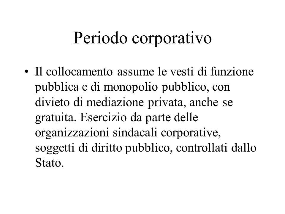 Periodo corporativo