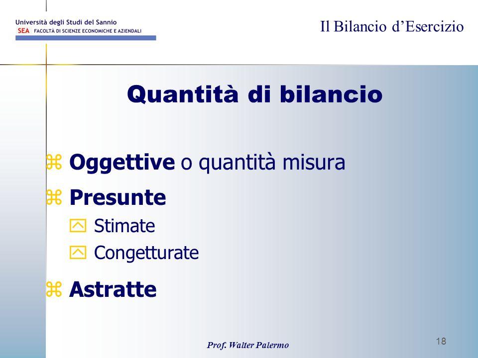 Quantità di bilancio Oggettive o quantità misura Presunte Astratte