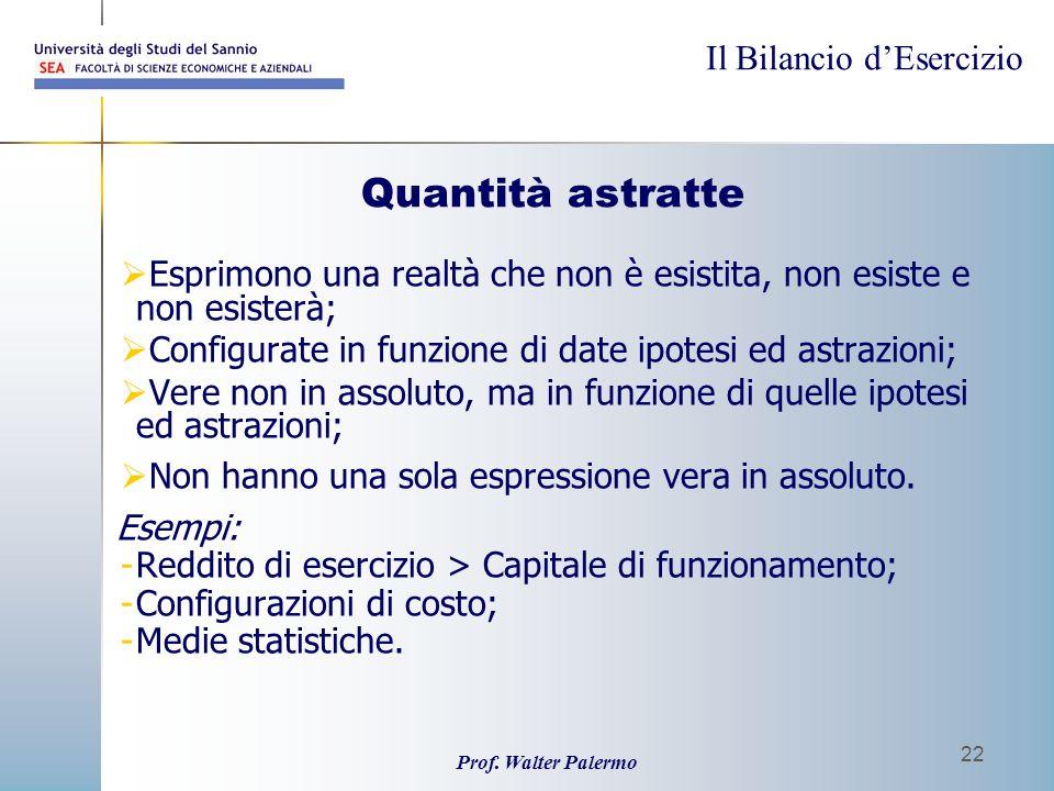 Quantità astratte Esprimono una realtà che non è esistita, non esiste e non esisterà; Configurate in funzione di date ipotesi ed astrazioni;