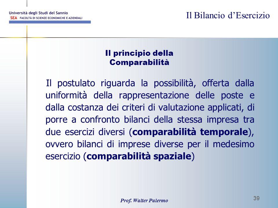 Il principio della Comparabilità