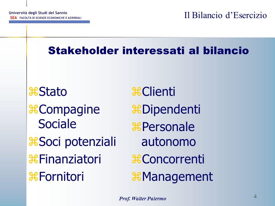 Stakeholder interessati al bilancio