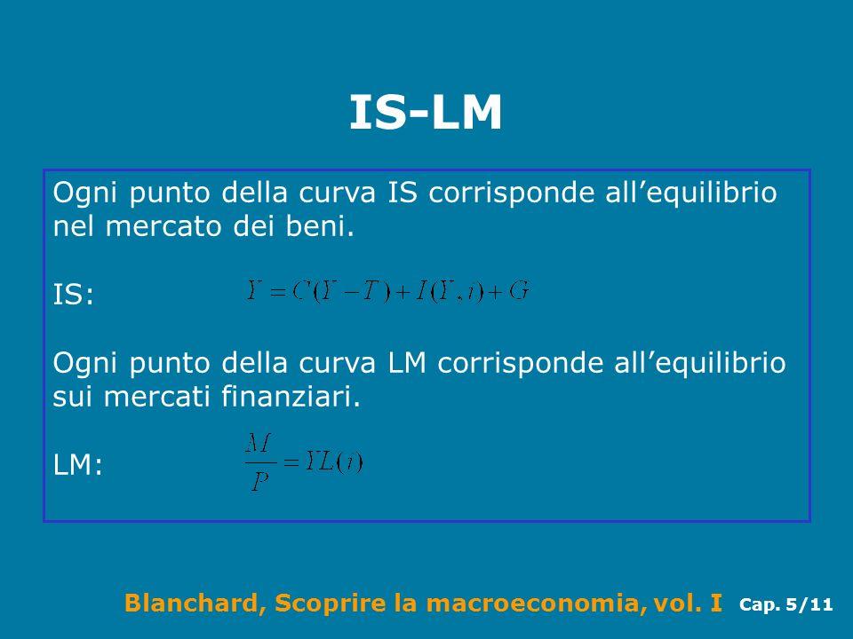 IS-LM Ogni punto della curva IS corrisponde all'equilibrio nel mercato dei beni. IS: