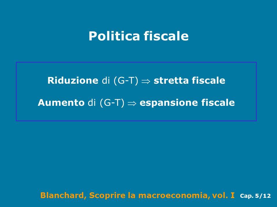 Politica fiscale Riduzione di (G-T)  stretta fiscale
