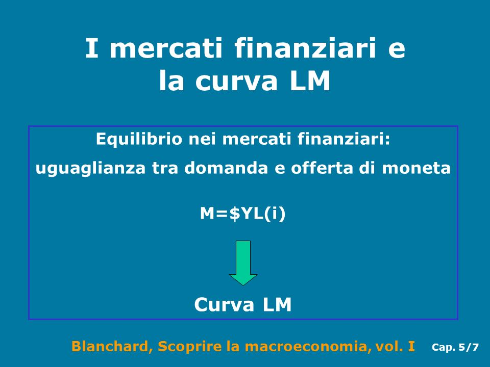 I mercati finanziari e la curva LM