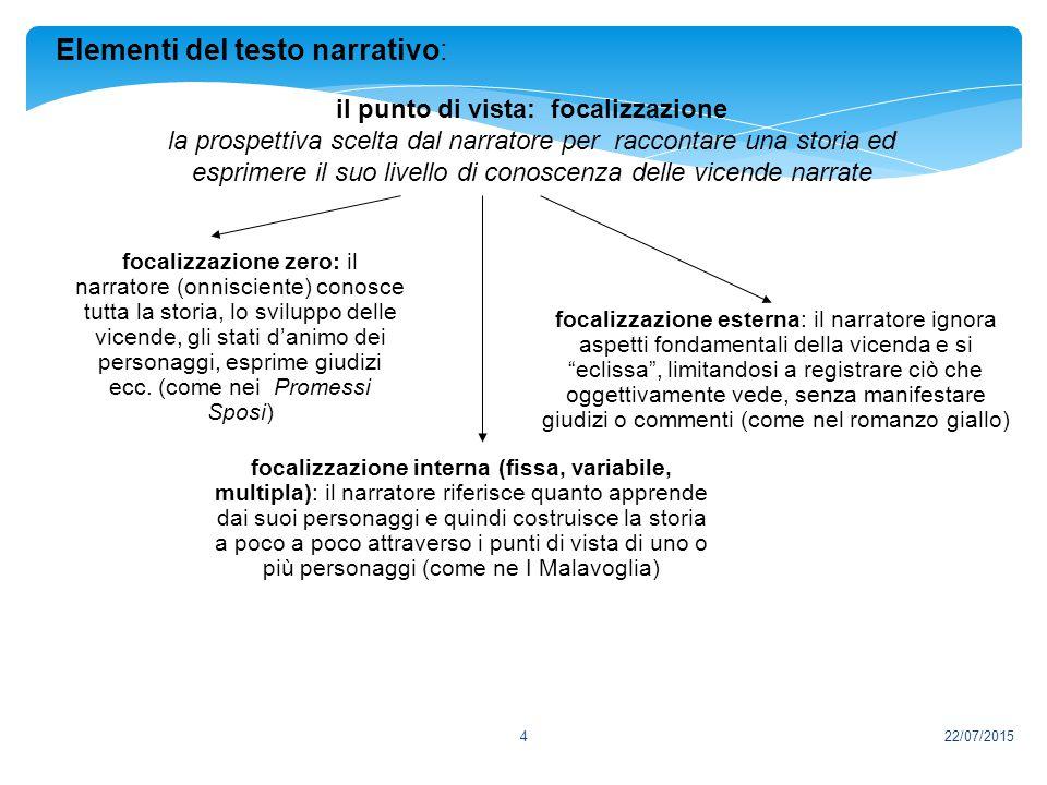 Elementi del testo narrativo: