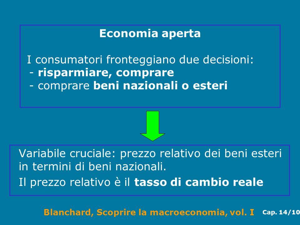 Economia aperta I consumatori fronteggiano due decisioni: - risparmiare, comprare. - comprare beni nazionali o esteri.
