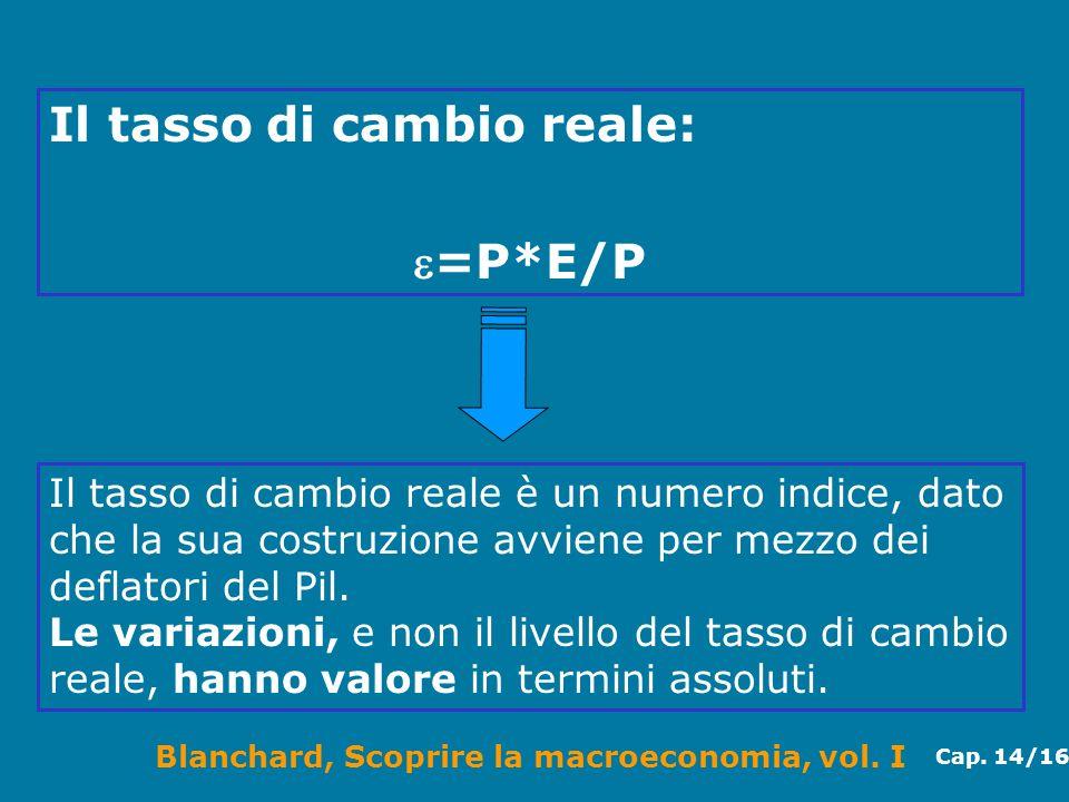 Il tasso di cambio reale: =P*E/P