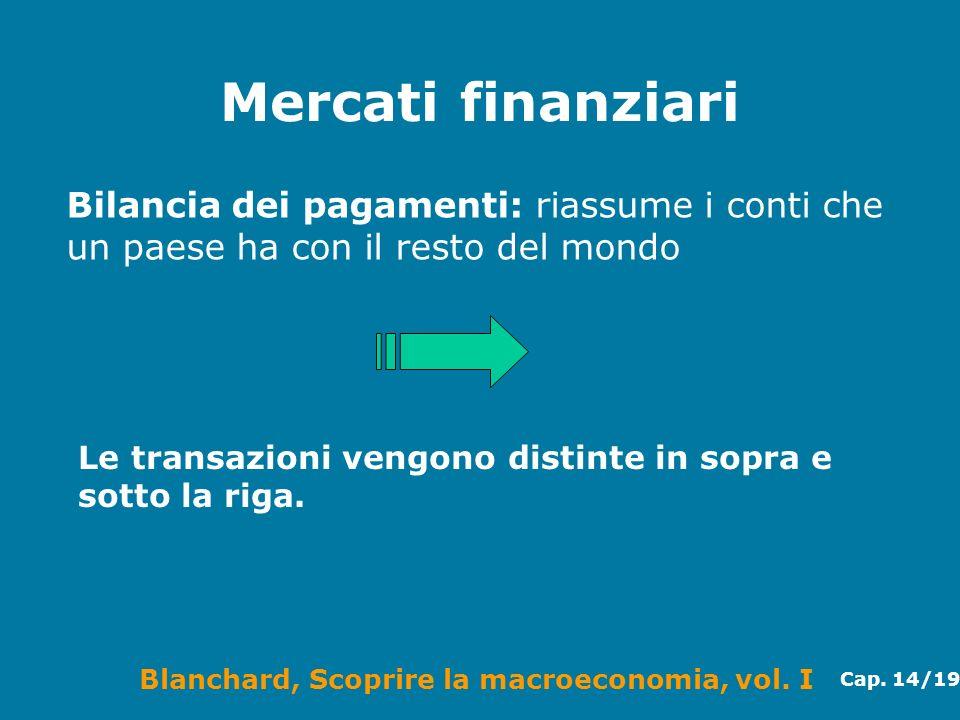 Mercati finanziari Bilancia dei pagamenti: riassume i conti che un paese ha con il resto del mondo.