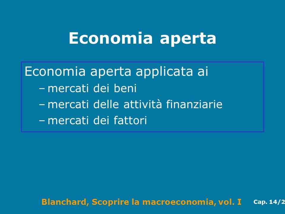 Economia aperta Economia aperta applicata ai mercati dei beni