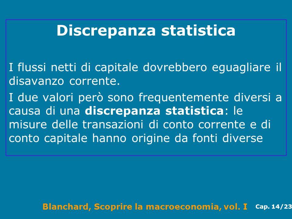 Discrepanza statistica