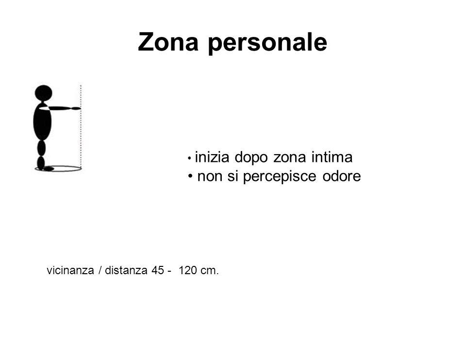 Zona personale non si percepisce odore inizia dopo zona intima