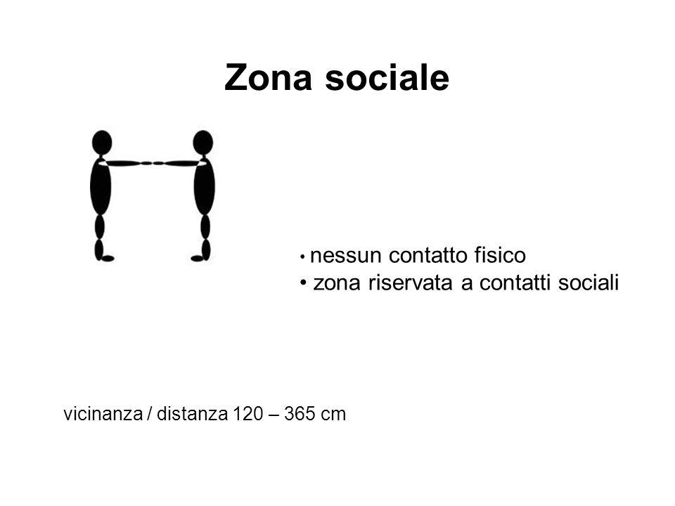 Zona sociale zona riservata a contatti sociali