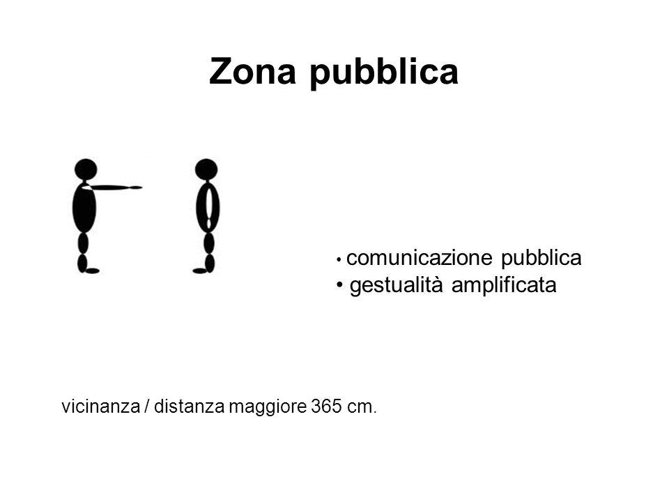 Zona pubblica gestualità amplificata