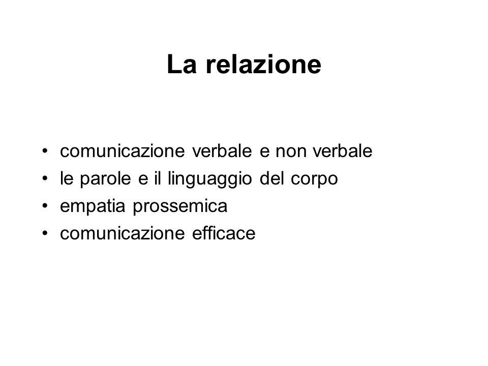 La relazione comunicazione verbale e non verbale