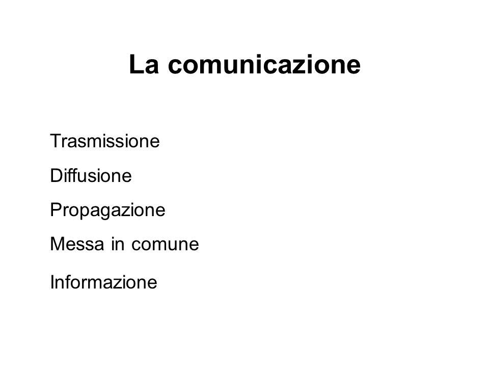 La comunicazione Trasmissione Diffusione Propagazione Messa in comune