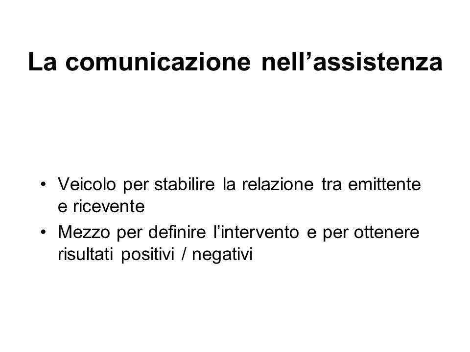 La comunicazione nell'assistenza