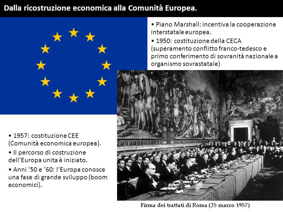 Dalla ricostruzione economica alla Comunità Europea.
