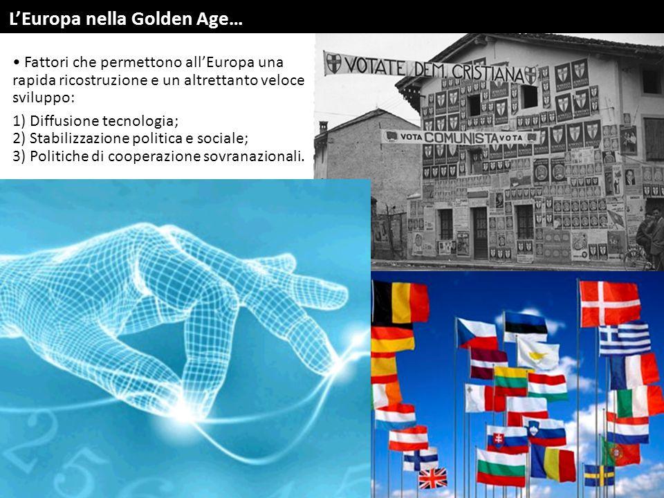 L'Europa nella Golden Age…