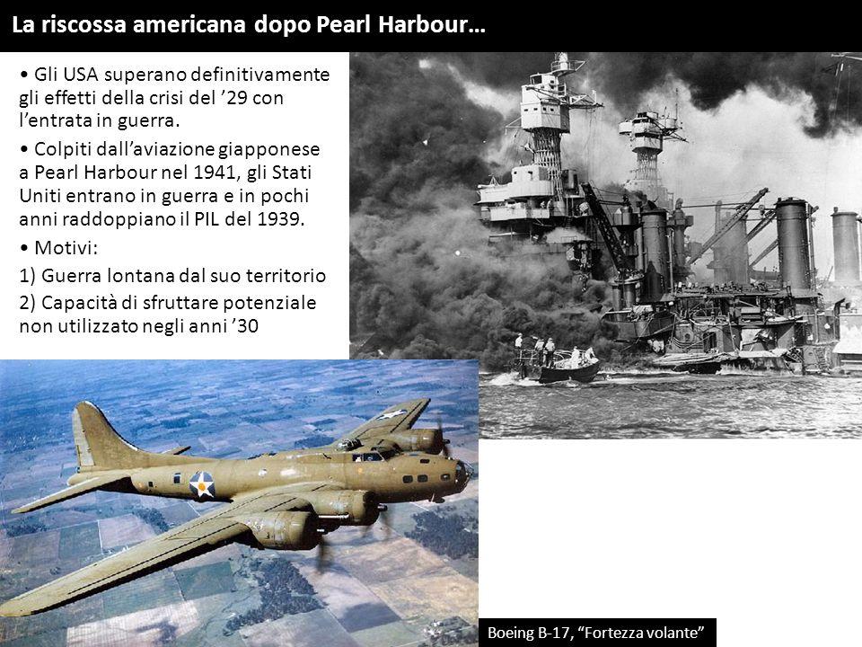 La riscossa americana dopo Pearl Harbour…