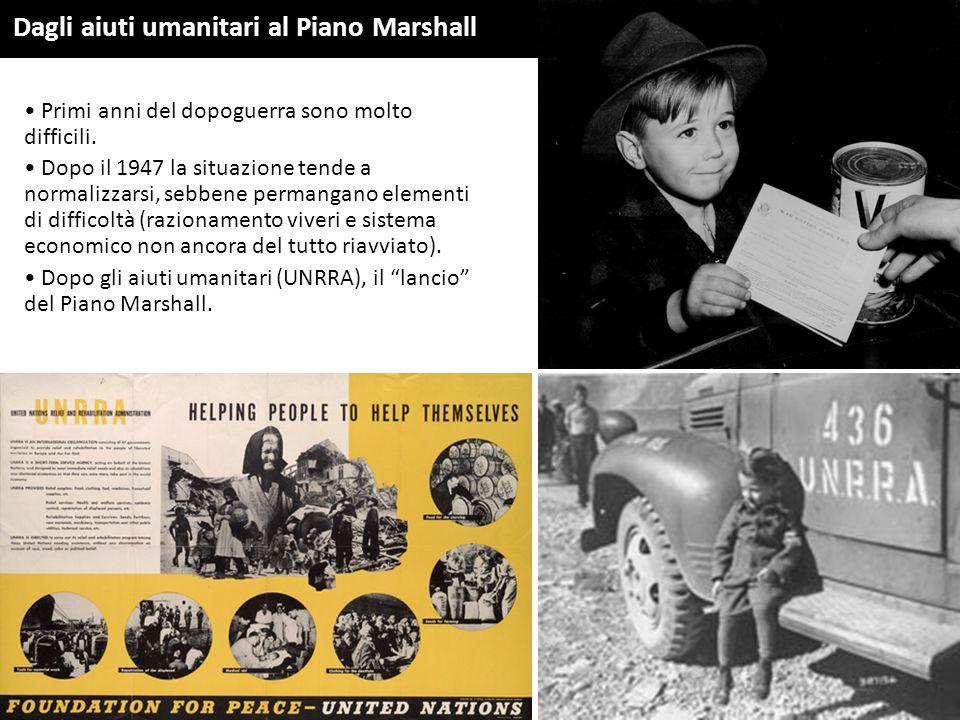 Dagli aiuti umanitari al Piano Marshall