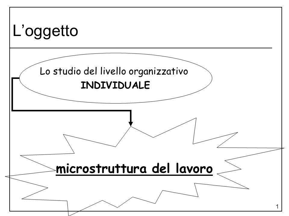 microstruttura del lavoro