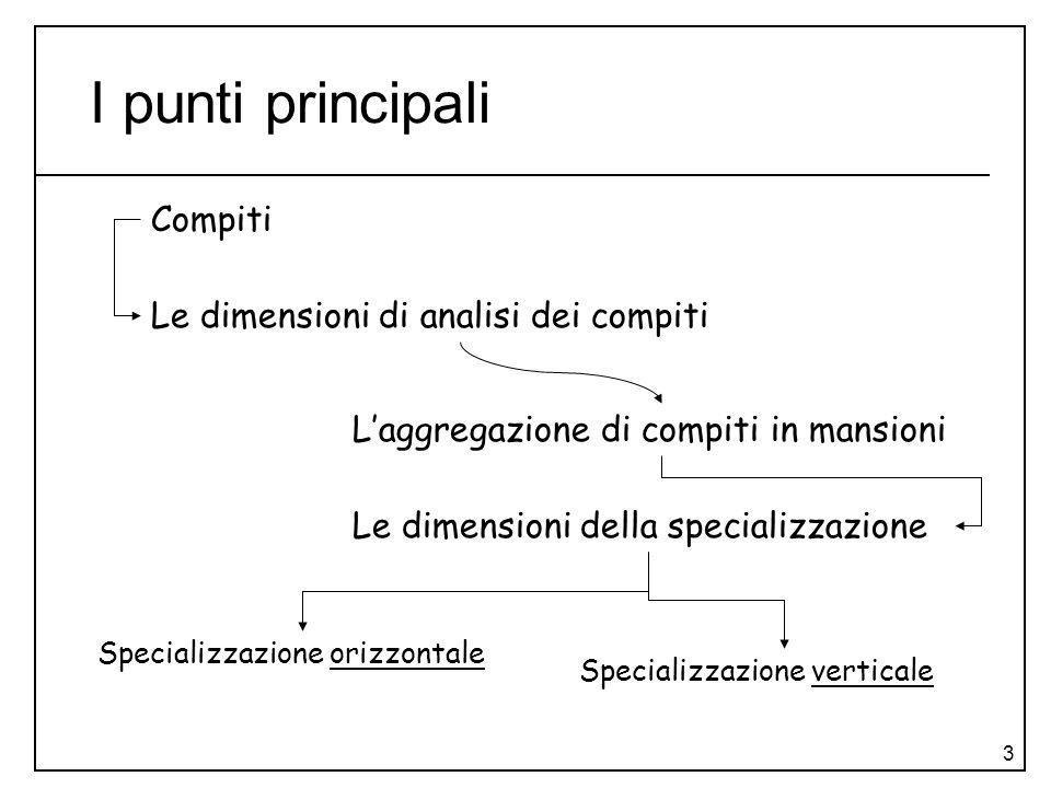 I punti principali Compiti Le dimensioni di analisi dei compiti