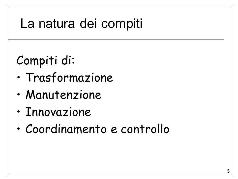 La natura dei compiti Compiti di: Trasformazione Manutenzione