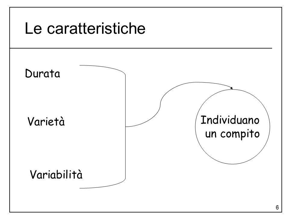 Le caratteristiche Durata Individuano un compito Varietà Variabilità