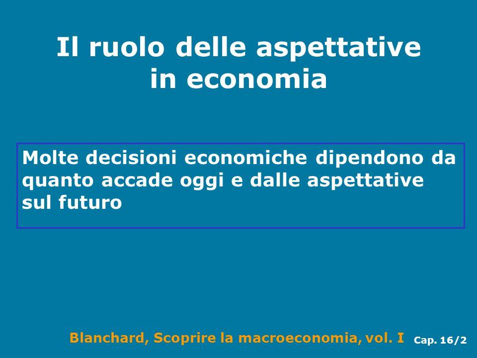 Il ruolo delle aspettative in economia