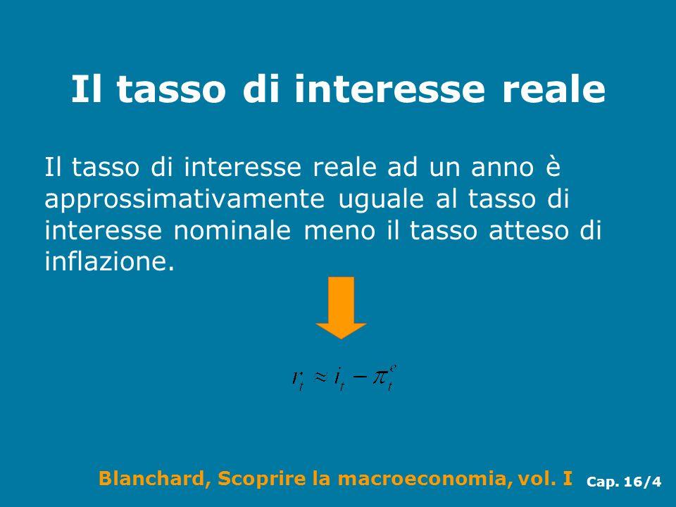 Il tasso di interesse reale