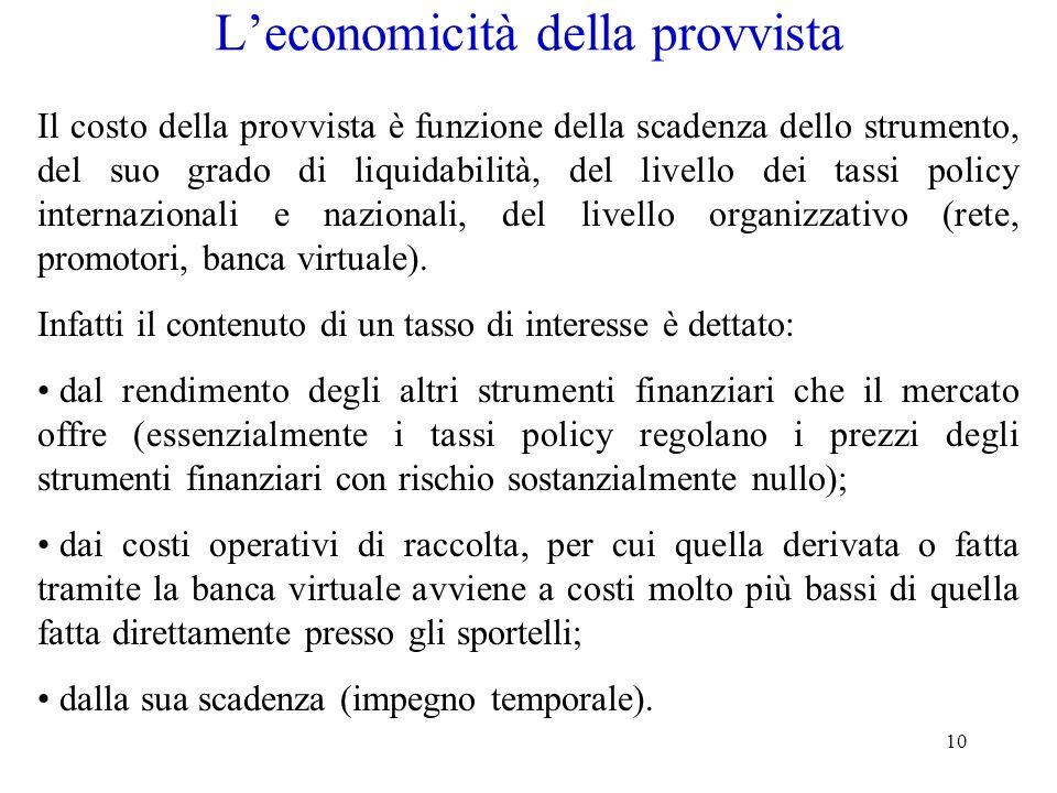L'economicità della provvista