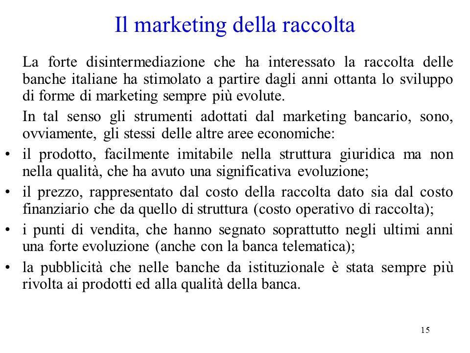 Il marketing della raccolta