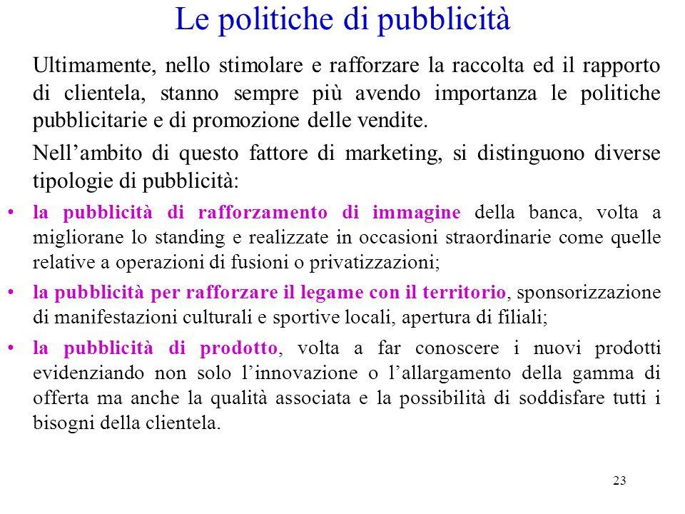 Le politiche di pubblicità