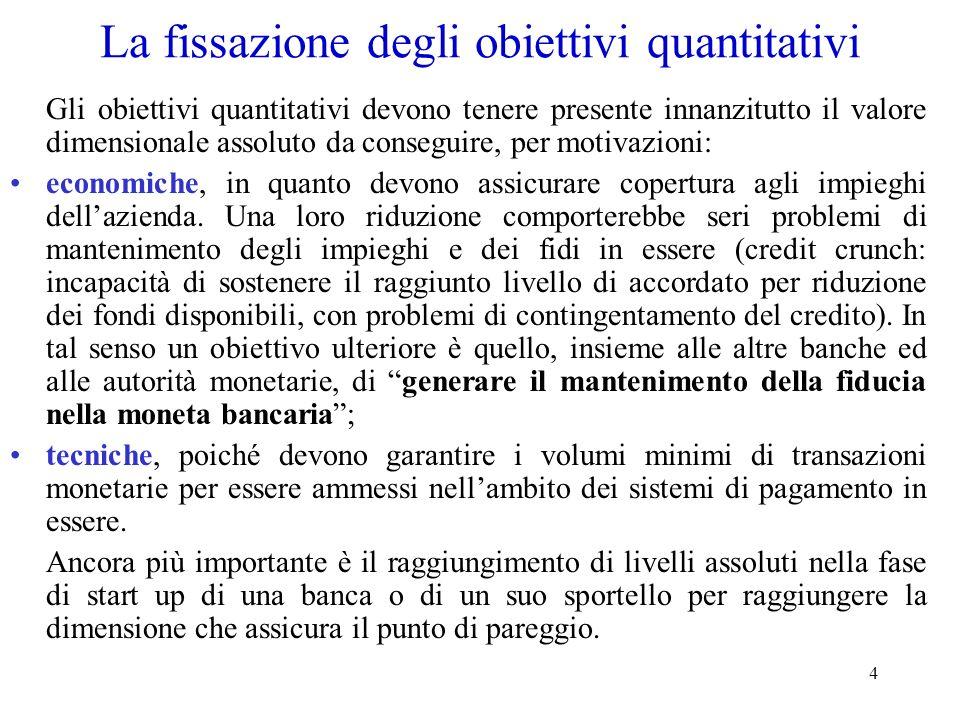 La fissazione degli obiettivi quantitativi