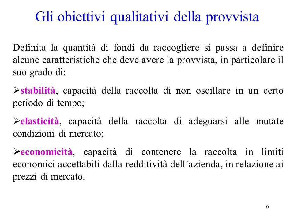 Gli obiettivi qualitativi della provvista