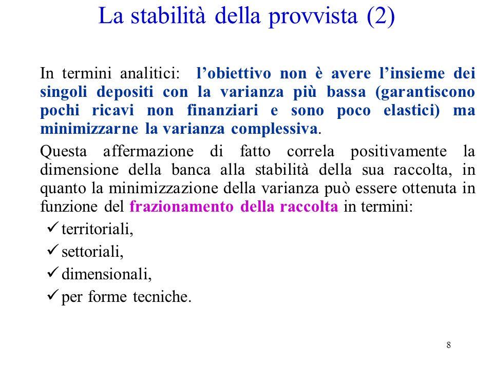 La stabilità della provvista (2)