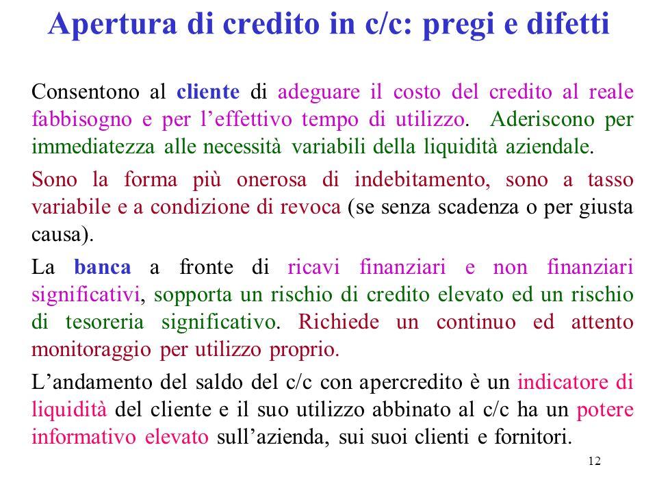 Apertura di credito in c/c: pregi e difetti