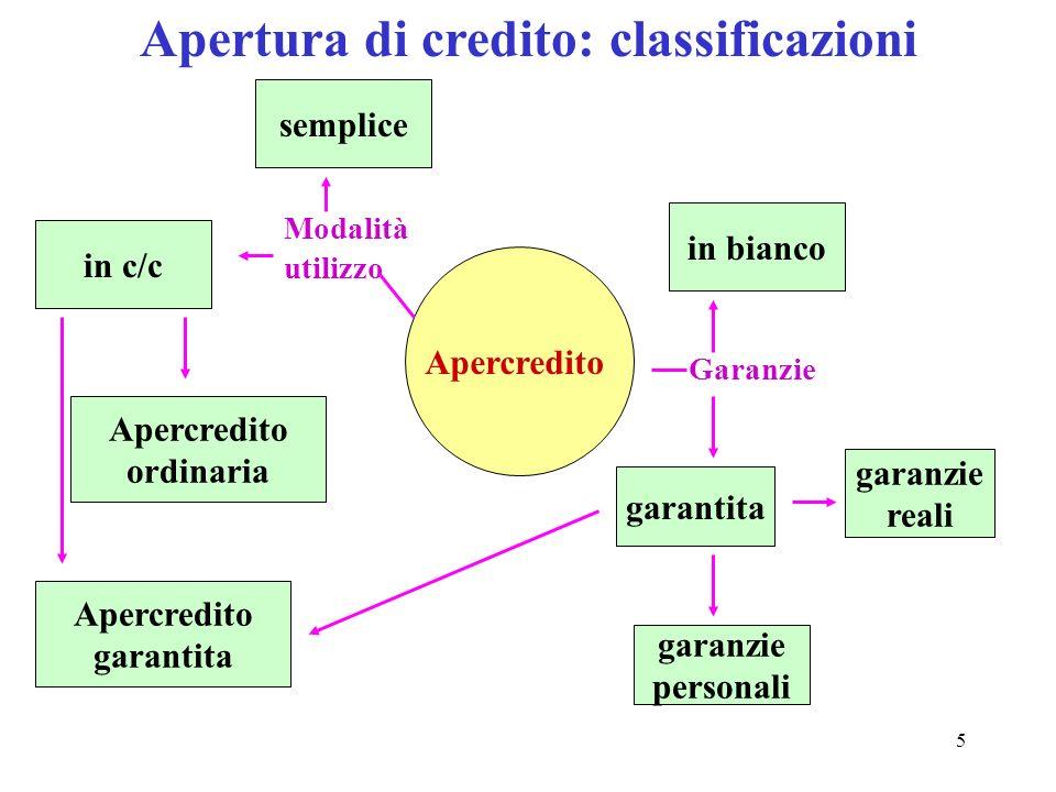 Apertura di credito: classificazioni