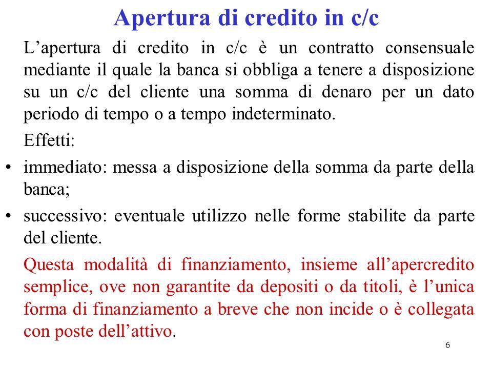 Apertura di credito in c/c
