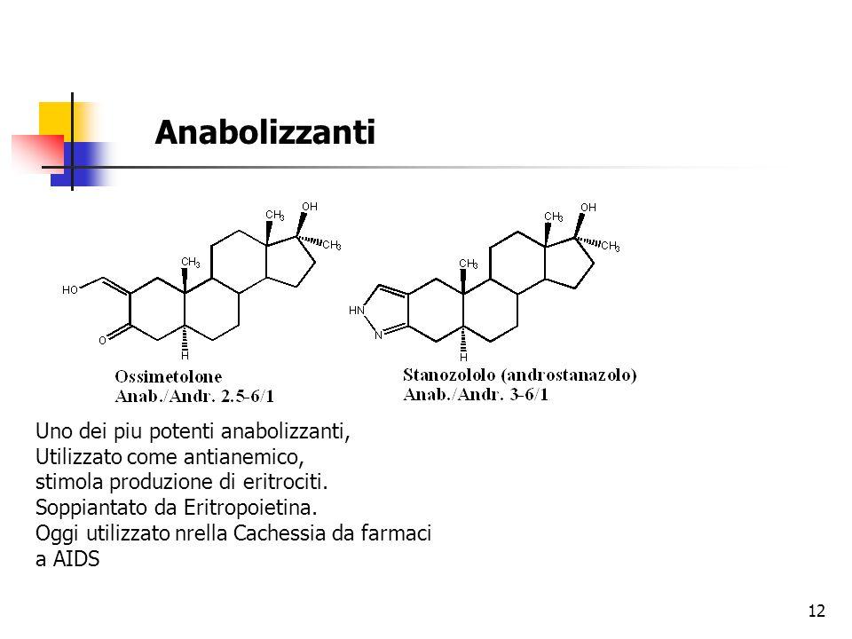 Anabolizzanti Uno dei piu potenti anabolizzanti,
