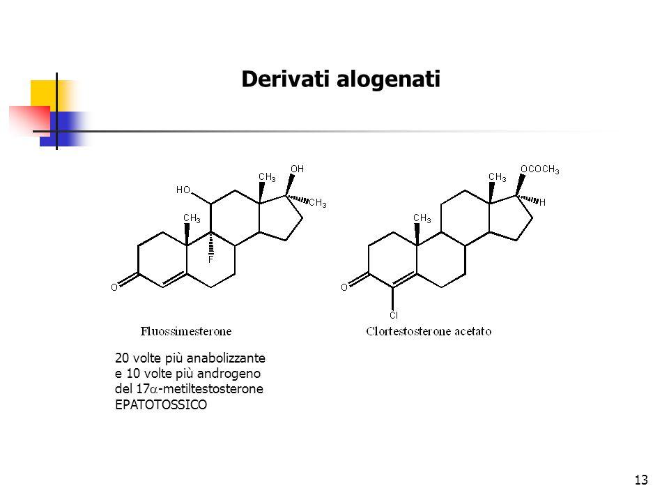 Derivati alogenati 20 volte più anabolizzante e 10 volte più androgeno