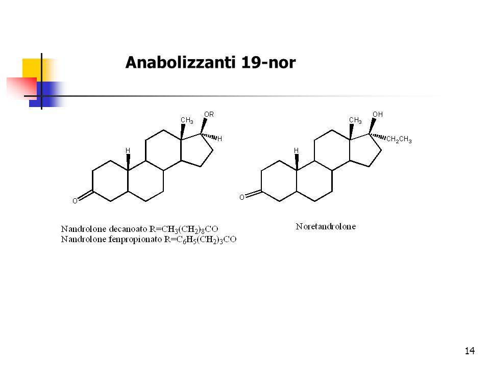 Anabolizzanti 19-nor