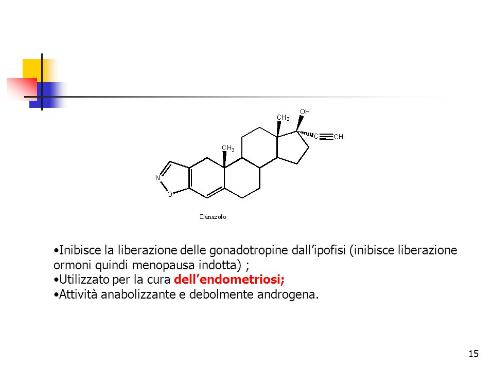 Inibisce la liberazione delle gonadotropine dall'ipofisi (inibisce liberazione