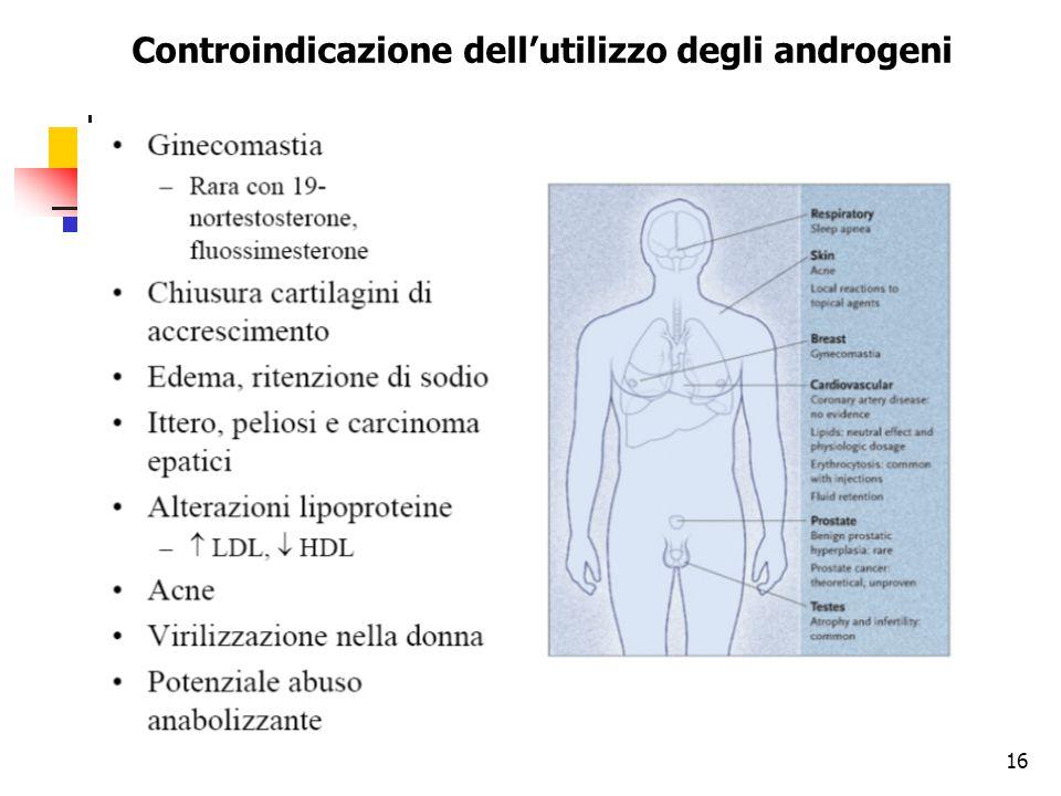 Controindicazione dell'utilizzo degli androgeni