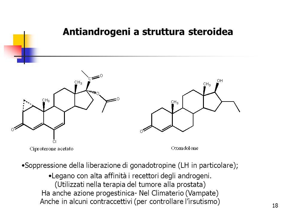 Antiandrogeni a struttura steroidea