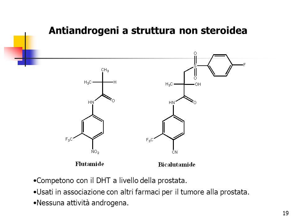 Antiandrogeni a struttura non steroidea