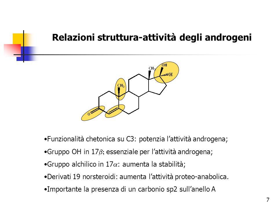 Relazioni struttura-attività degli androgeni
