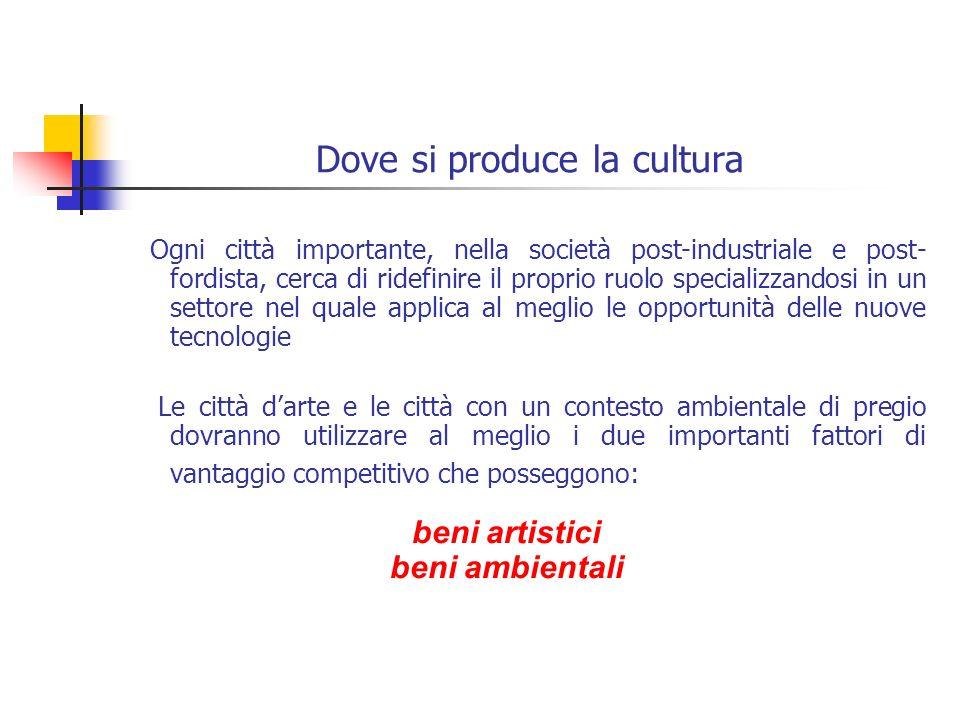 Dove si produce la cultura